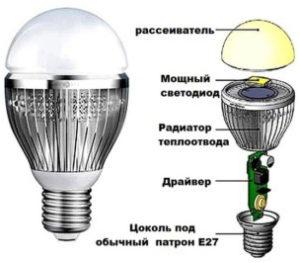 Лампа светодиодная Е40 устройство, характеристики, область применения
