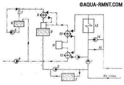 Схема котельной частного дома принцип автоматизации и расположения оборудования