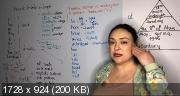 Grammar Mam: Грамматика английского языка за 10 часов (2019) Видеокурс
