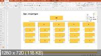 PowerPoint: эффективные презентации для бизнеса (2019) Видеокурс