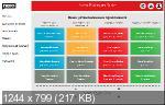 Nero Platinum 2020 Suite 22.0.02400 + Content
