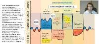 Психосоматика заболеваний носа и прилегающих пазух (2021/PCRec/Rus)